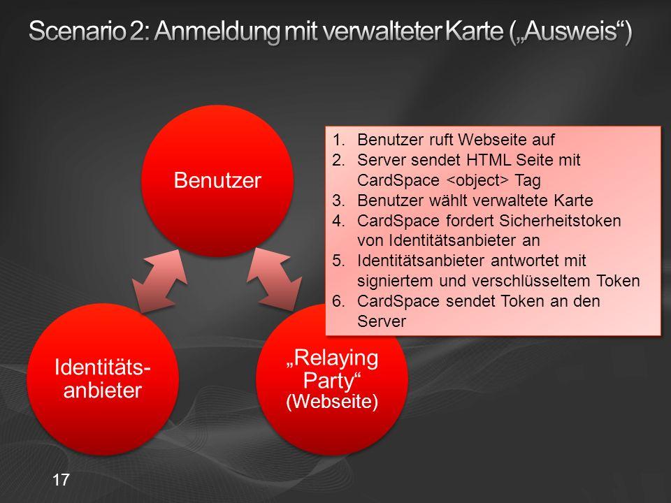 Benutzer Relaying Party (Webseite) Identitäts- anbieter 1.Benutzer ruft Webseite auf 2.Server sendet HTML Seite mit CardSpace Tag 3.Benutzer wählt verwaltete Karte 4.CardSpace fordert Sicherheitstoken von Identitätsanbieter an 5.Identitätsanbieter antwortet mit signiertem und verschlüsseltem Token 6.CardSpace sendet Token an den Server 1.Benutzer ruft Webseite auf 2.Server sendet HTML Seite mit CardSpace Tag 3.Benutzer wählt verwaltete Karte 4.CardSpace fordert Sicherheitstoken von Identitätsanbieter an 5.Identitätsanbieter antwortet mit signiertem und verschlüsseltem Token 6.CardSpace sendet Token an den Server 17