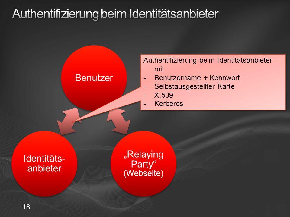 Benutzer Relaying Party (Webseite) Identitäts- anbieter Authentifizierung beim Identitätsanbieter mit -Benutzername + Kennwort -Selbstausgestellter Karte -X.509 -Kerberos Authentifizierung beim Identitätsanbieter mit -Benutzername + Kennwort -Selbstausgestellter Karte -X.509 -Kerberos 18