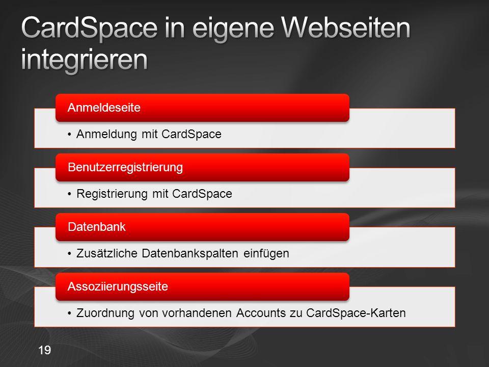 Anmeldung mit CardSpace Anmeldeseite Registrierung mit CardSpace Benutzerregistrierung Zusätzliche Datenbankspalten einfügen Datenbank Zuordnung von vorhandenen Accounts zu CardSpace-Karten Assoziierungsseite 19