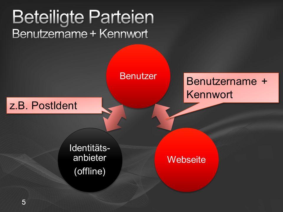BenutzerWebseite Identitäts- anbieter (offline) 5 z.B. PostIdent Benutzername + Kennwort Benutzername + Kennwort