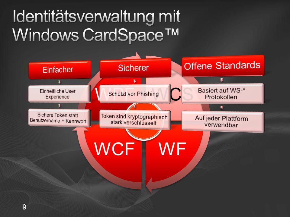 Beispiele auf cardspace.netfx3.com Demo 30