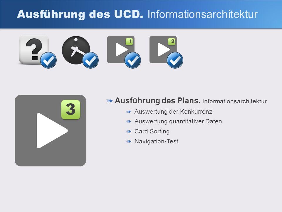 Ausführung des UCD. Informationsarchitektur Ausführung des Plans. Informationsarchitektur Auswertung der Konkurrenz Auswertung quantitativer Daten Car