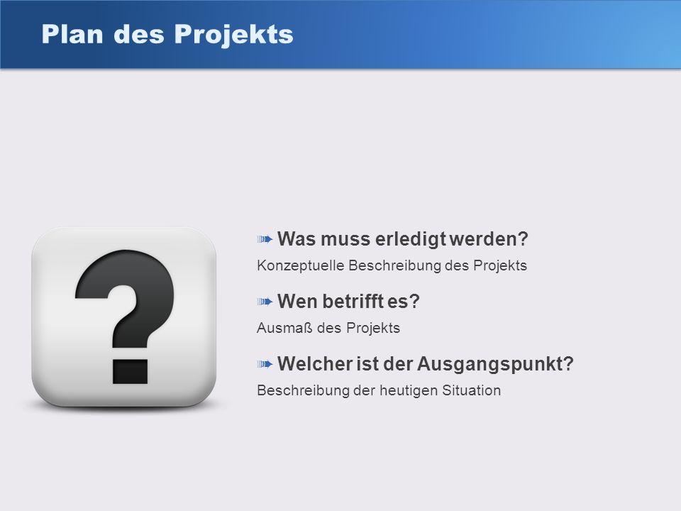 Plan des Projekts Wen betrifft es? Ausmaß des Projekts Welcher ist der Ausgangspunkt? Beschreibung der heutigen Situation Was muss erledigt werden? Ko