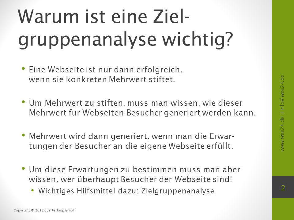 www.wee24.de || info@wee24.de Copyright © 2011 quarterloop GmbH Warum ist eine Ziel- gruppenanalyse wichtig? Eine Webseite ist nur dann erfolgreich, w