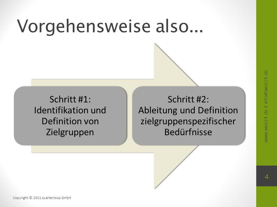 www.wee24.de || info@wee24.de Copyright © 2011 quarterloop GmbH Vorgehensweise also... 4 Schritt #1: Identifikation und Definition von Zielgruppen Sch