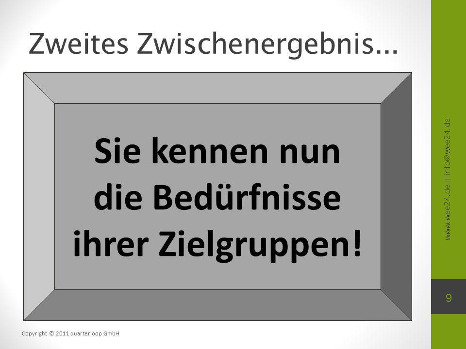 www.wee24.de || info@wee24.de Copyright © 2011 quarterloop GmbH Zweites Zwischenergebnis... 9 Sie kennen nun die Bedürfnisse ihrer Zielgruppen!