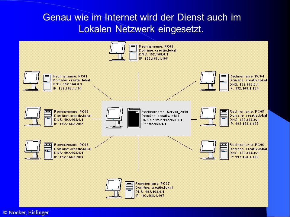 © Nocker, Eislinger Genau wie im Internet wird der Dienst auch im Lokalen Netzwerk eingesetzt.