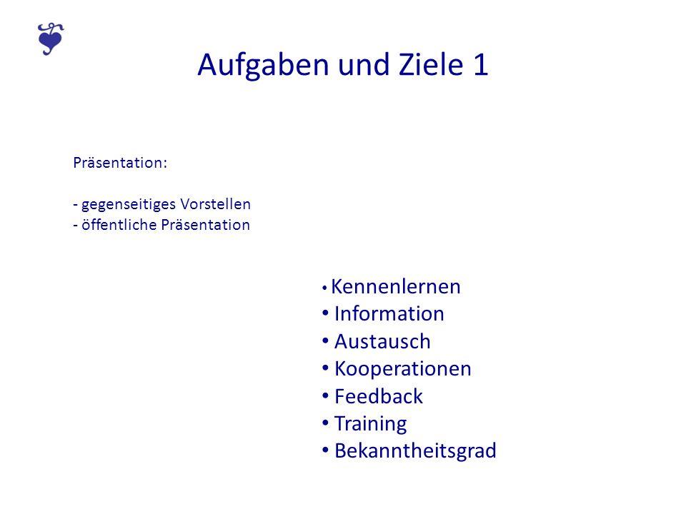 Aufgaben und Ziele 1 Präsentation: - gegenseitiges Vorstellen - öffentliche Präsentation Kennenlernen Information Austausch Kooperationen Feedback Training Bekanntheitsgrad