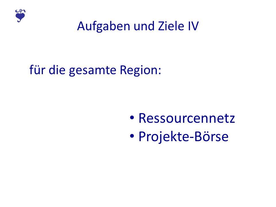Aufgaben und Ziele IV für die gesamte Region: Ressourcennetz Projekte-Börse