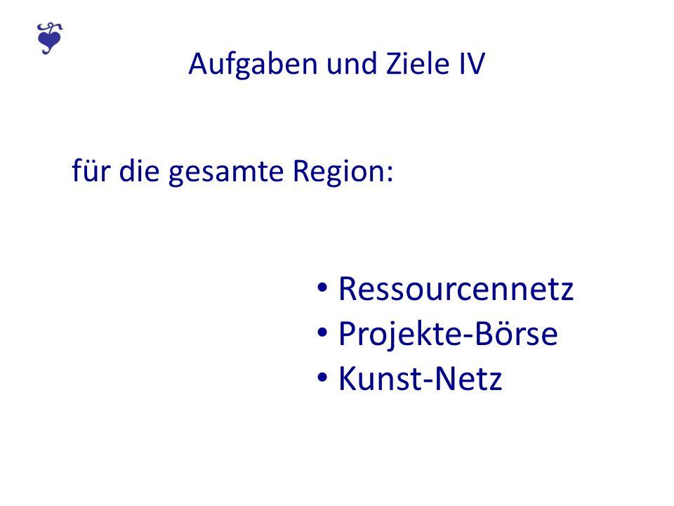 Aufgaben und Ziele IV für die gesamte Region: Ressourcennetz Projekte-Börse Kunst-Netz