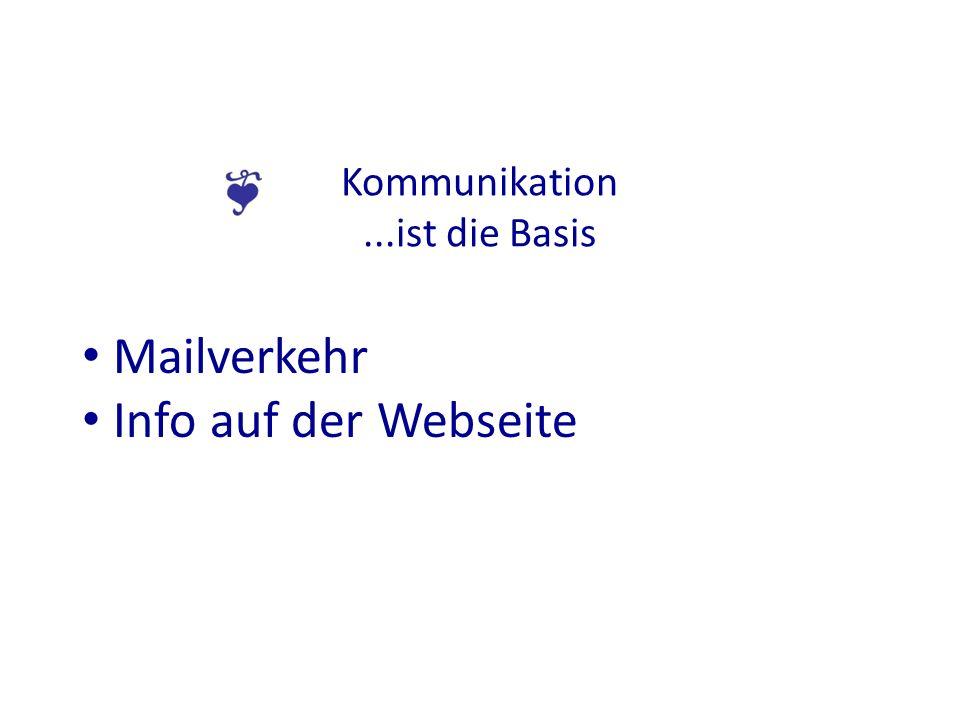 Kommunikation...ist die Basis Mailverkehr Info auf der Webseite