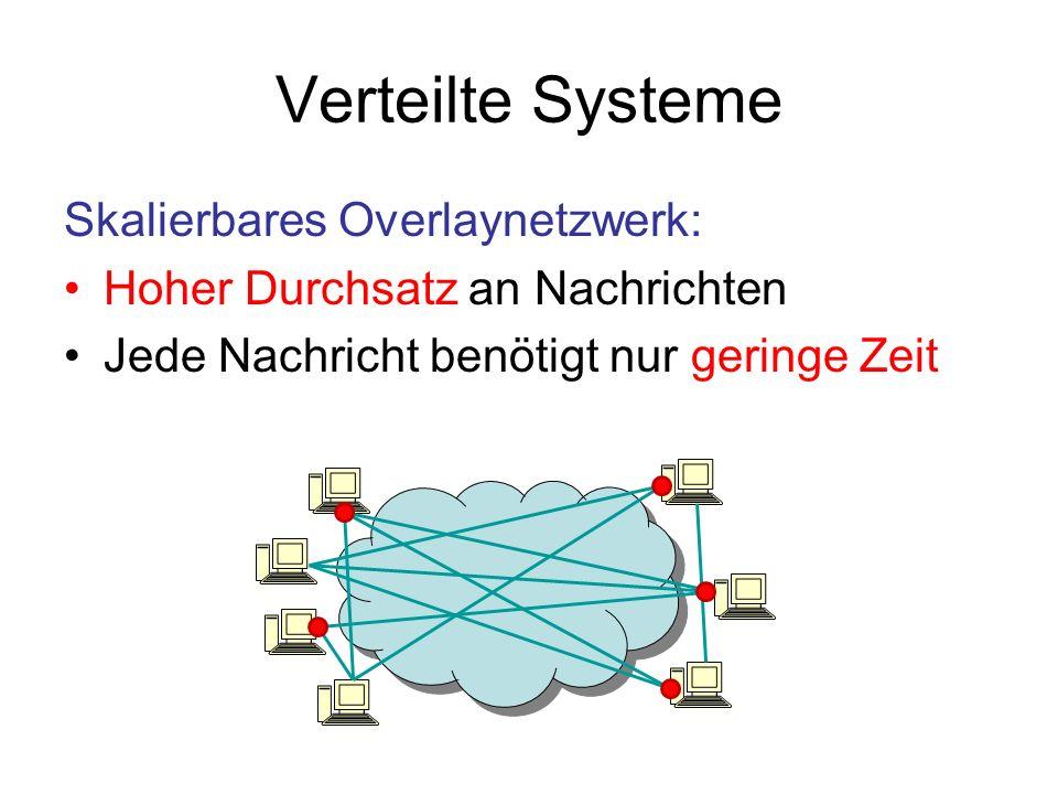 Verteilte Systeme Skalierbares Overlaynetzwerk: Hoher Durchsatz an Nachrichten Jede Nachricht benötigt nur geringe Zeit