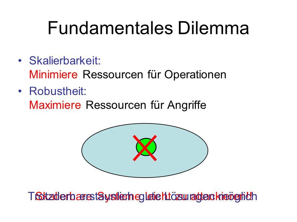 Fundamentales Dilemma Skalierbarkeit: Minimiere Ressourcen für Operationen Robustheit: Maximiere Ressourcen für Angriffe Skalierbare Systeme leicht zu attackieren!!Trotzdem erstaunlich gute Lösungen möglich