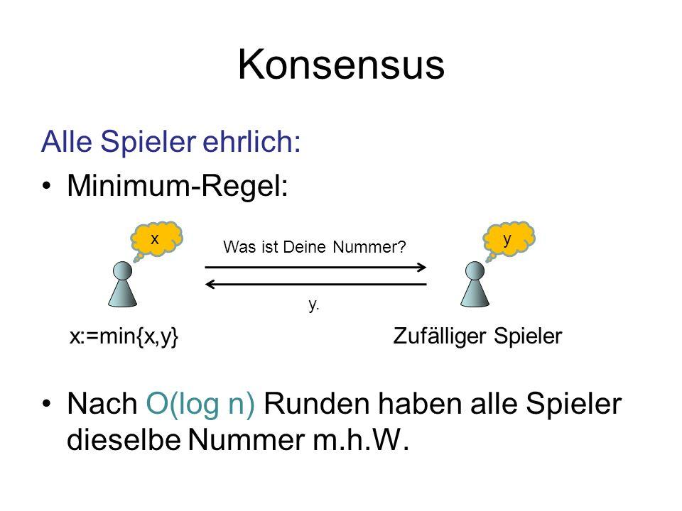 Konsensus Alle Spieler ehrlich: Minimum-Regel: Nach O(log n) Runden haben alle Spieler dieselbe Nummer m.h.W. xy Was ist Deine Nummer? y. x:=min{x,y}Z