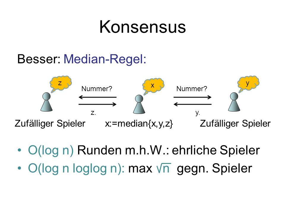 Konsensus Besser: Median-Regel: O(log n) Runden m.h.W.: ehrliche Spieler O(log n loglog n): max n gegn. Spieler x y Nummer? y. x:=median{x,y,z}Zufälli