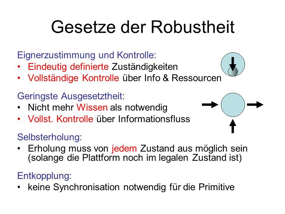 Gesetze der Robustheit Eignerzustimmung und Kontrolle: Eindeutig definierte Zuständigkeiten Vollständige Kontrolle über Info & Ressourcen Geringste Au