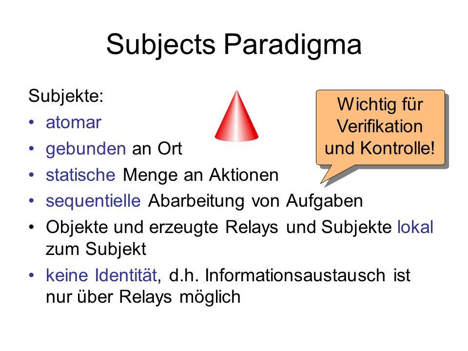 Subjects Paradigma Subjekte: atomar gebunden an Ort statische Menge an Aktionen sequentielle Abarbeitung von Aufgaben Objekte und erzeugte Relays und