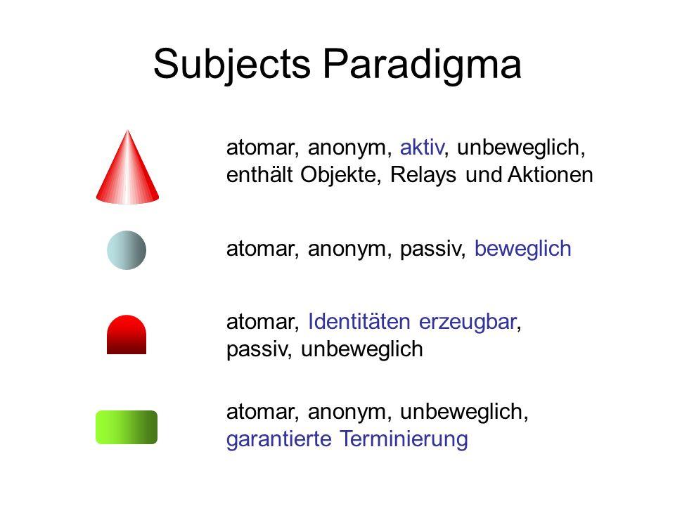 Subjects Paradigma atomar, anonym, aktiv, unbeweglich, enthält Objekte, Relays und Aktionen atomar, anonym, passiv, beweglich atomar, Identitäten erze