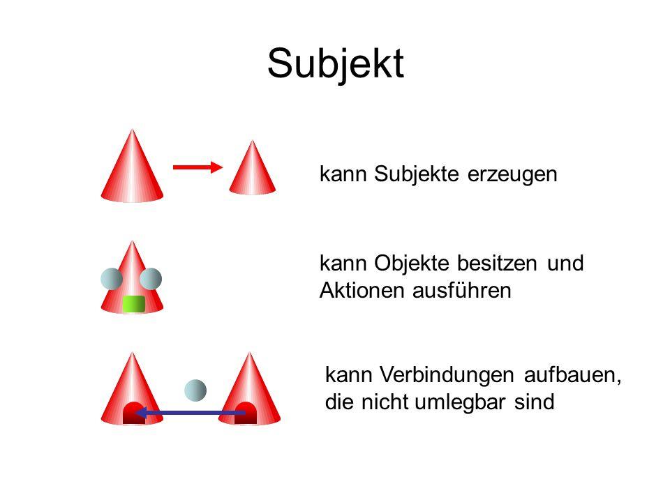 Subjekt kann Verbindungen aufbauen, die nicht umlegbar sind kann Objekte besitzen und Aktionen ausführen kann Subjekte erzeugen