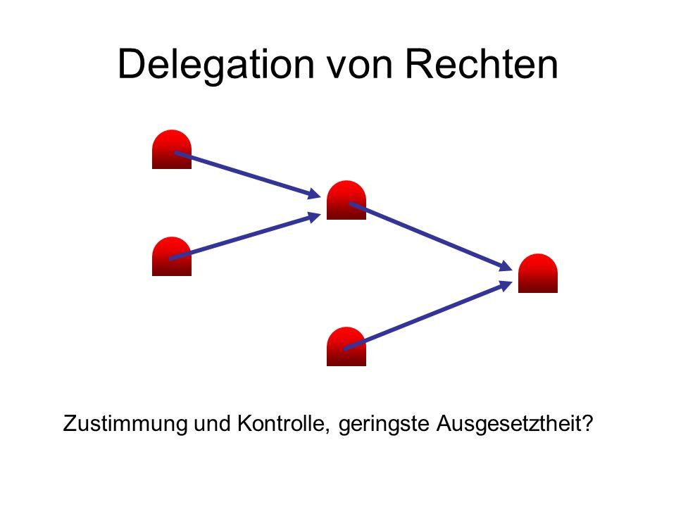 Delegation von Rechten Zustimmung und Kontrolle, geringste Ausgesetztheit?