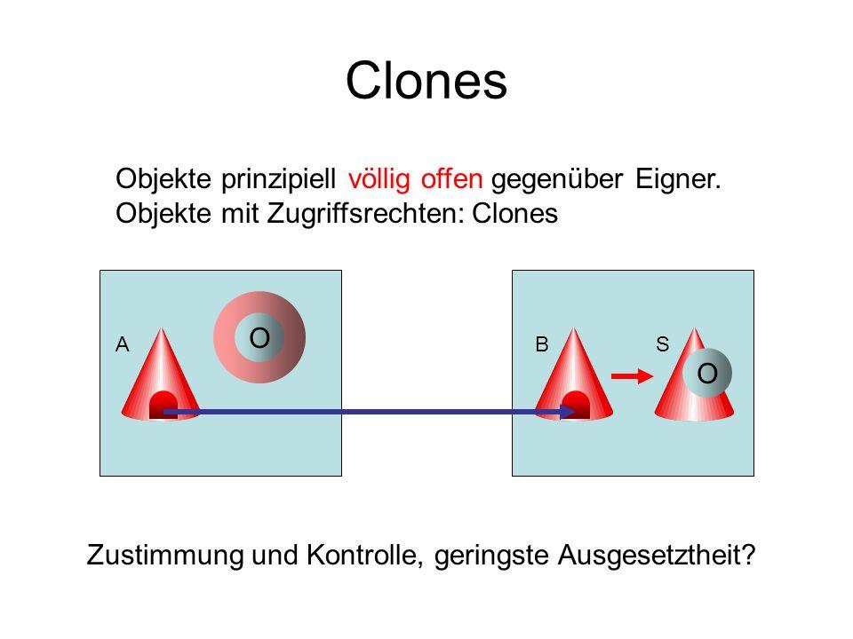 Clones Objekte prinzipiell völlig offen gegenüber Eigner. Objekte mit Zugriffsrechten: Clones ABS Zustimmung und Kontrolle, geringste Ausgesetztheit?