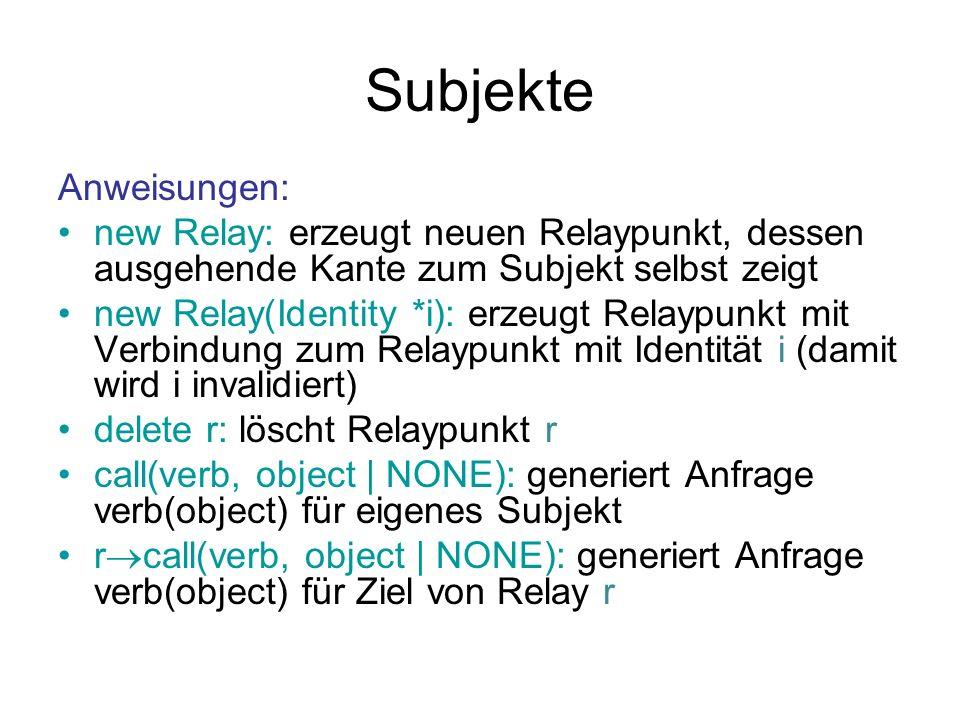 Subjekte Anweisungen: new Relay: erzeugt neuen Relaypunkt, dessen ausgehende Kante zum Subjekt selbst zeigt new Relay(Identity *i): erzeugt Relaypunkt