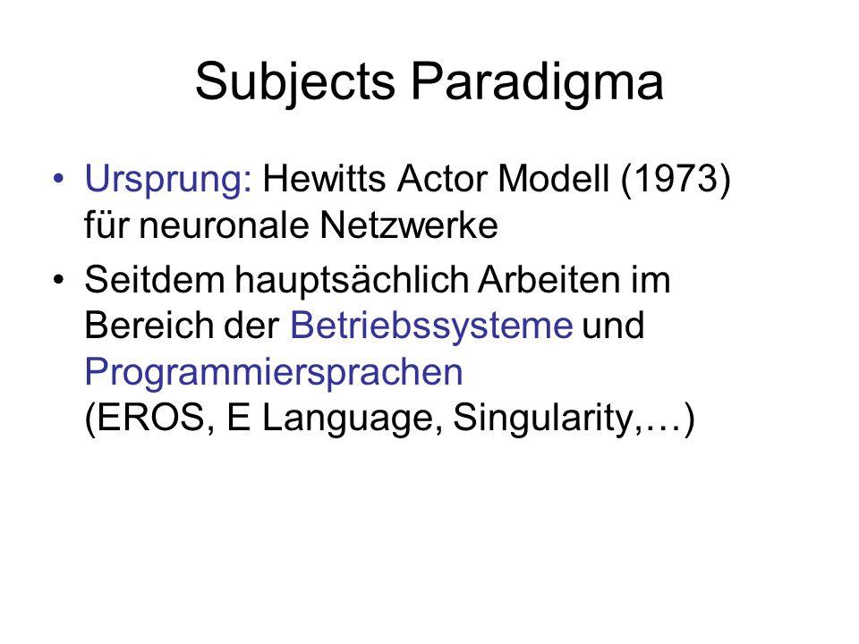 Subjects Paradigma Ursprung: Hewitts Actor Modell (1973) für neuronale Netzwerke Seitdem hauptsächlich Arbeiten im Bereich der Betriebssysteme und Pro