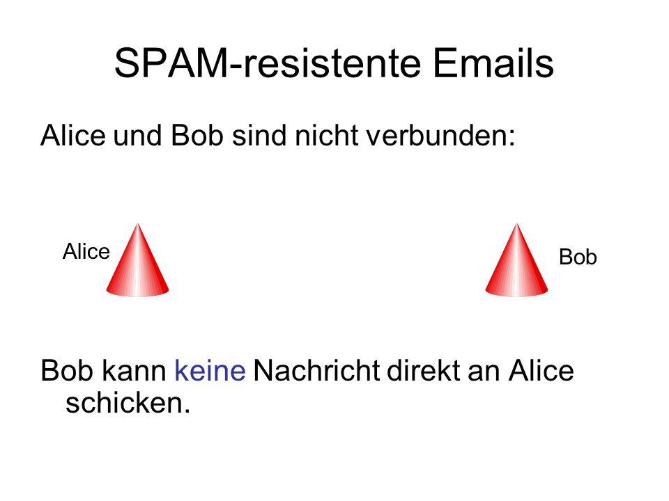 SPAM-resistente Emails Alice und Bob sind nicht verbunden: Bob kann keine Nachricht direkt an Alice schicken. Alice Bob
