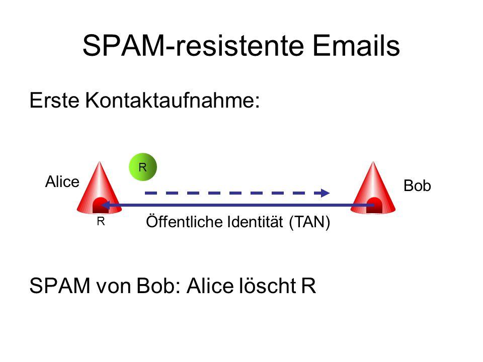 SPAM-resistente Emails Erste Kontaktaufnahme: SPAM von Bob: Alice löscht R R Öffentliche Identität (TAN) Alice Bob R