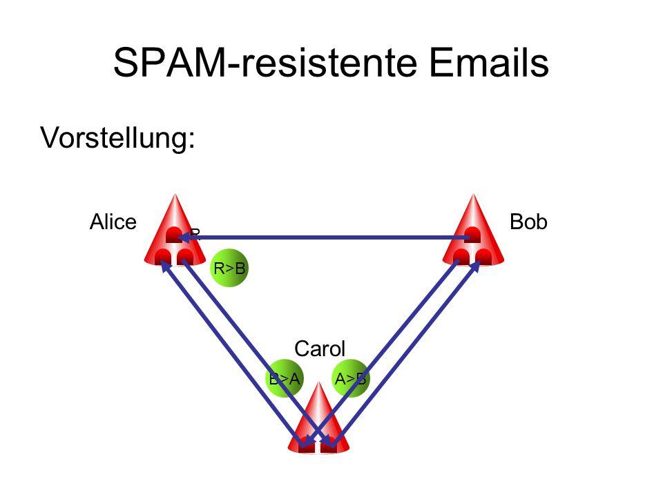 SPAM-resistente Emails B>A AliceBob Carol A>B R>B R Vorstellung: