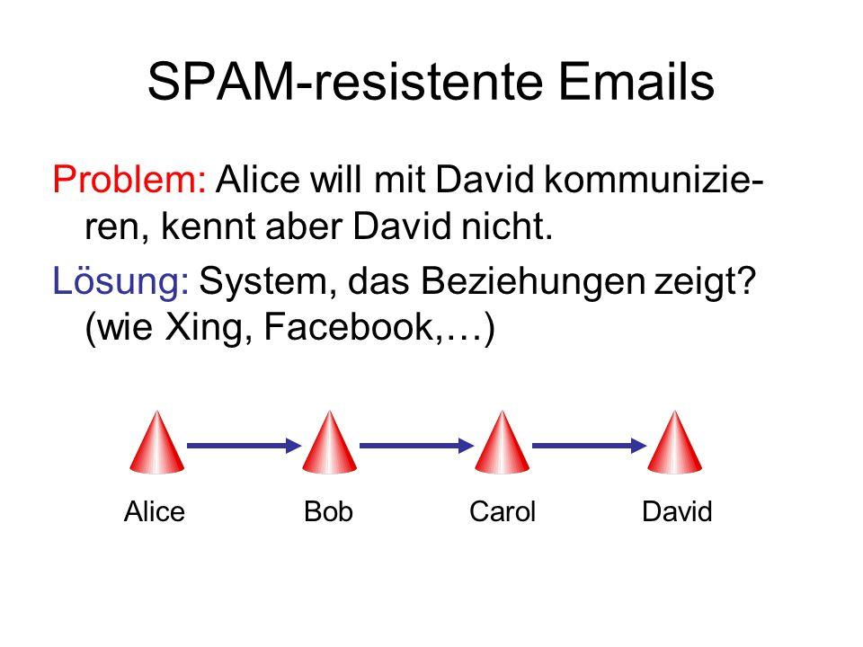 SPAM-resistente Emails Problem: Alice will mit David kommunizie- ren, kennt aber David nicht. Lösung: System, das Beziehungen zeigt? (wie Xing, Facebo