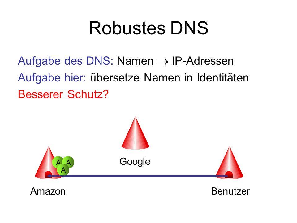 Robustes DNS Aufgabe des DNS: Namen IP-Adressen Aufgabe hier: übersetze Namen in Identitäten Besserer Schutz? Amazon Google Benutzer AA A