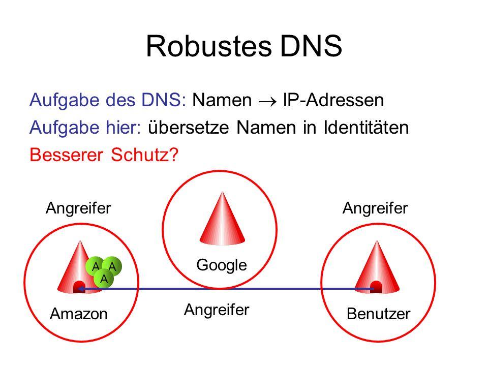 Robustes DNS Aufgabe des DNS: Namen IP-Adressen Aufgabe hier: übersetze Namen in Identitäten Besserer Schutz? Amazon Google Benutzer AA A Angreifer