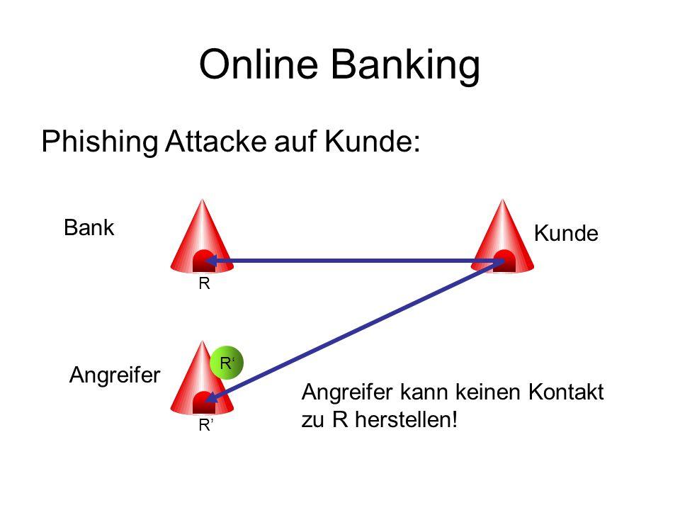 Online Banking Phishing Attacke auf Kunde: Bank R Angreifer R Kunde R Angreifer kann keinen Kontakt zu R herstellen!