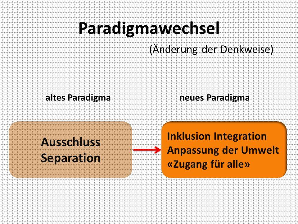 Paradigmawechsel altes Paradigmaneues Paradigma Ausschluss Separation Inklusion Integration Anpassung der Umwelt «Zugang für alle» (Änderung der Denkw