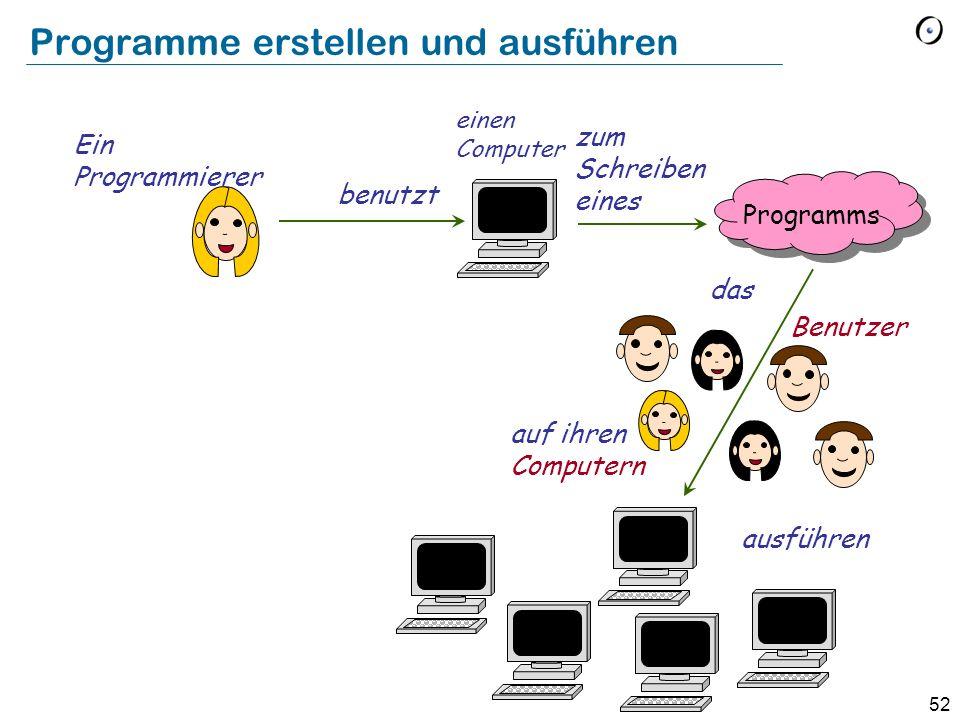 52 Benutzer ausführen benutzt einen Computer auf ihren Computern das Programms Programme erstellen und ausführen Ein Programmierer zum Schreiben eines
