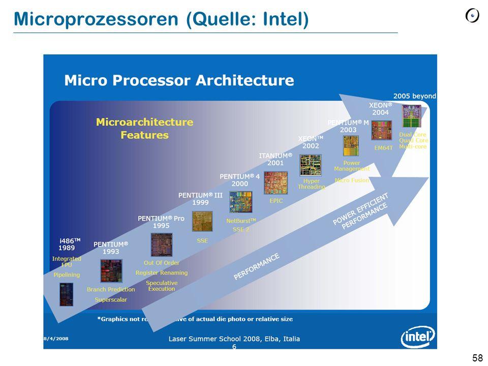 58 Microprozessoren (Quelle: Intel)