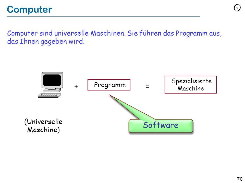 70 Computer Computer sind universelle Maschinen. Sie führen das Programm aus, das Ihnen gegeben wird. Programm (Universelle Maschine) += Spezialisiert