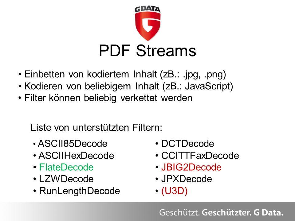 PDF Streams Einbetten von kodiertem Inhalt (zB.:.jpg,.png) Kodieren von beliebigem Inhalt (zB.: JavaScript) Filter können beliebig verkettet werden Li