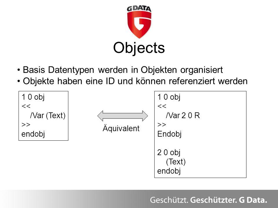Objects Basis Datentypen werden in Objekten organisiert Objekte haben eine ID und können referenziert werden 1 0 obj << /Var (Text) >> endobj 1 0 obj