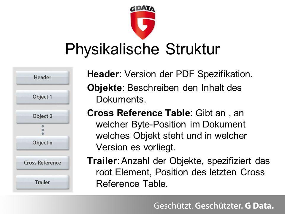 Physikalische Struktur Header: Version der PDF Spezifikation. Objekte: Beschreiben den Inhalt des Dokuments. Cross Reference Table: Gibt an, an welche
