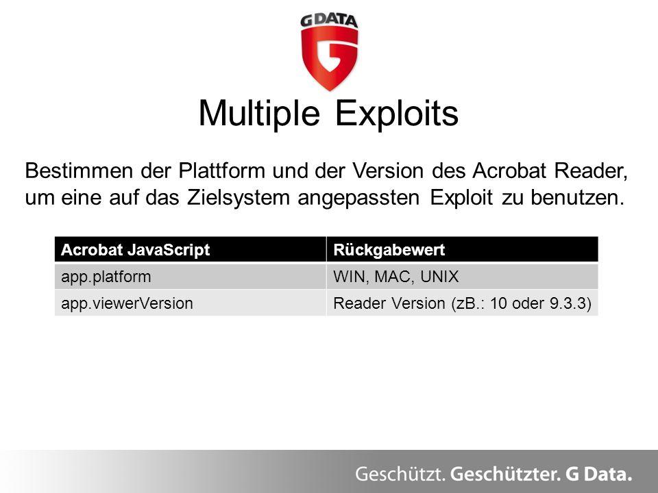 Multiple Exploits Überblick Bestimmen der Plattform und der Version des Acrobat Reader, um eine auf das Zielsystem angepassten Exploit zu benutzen. Ac