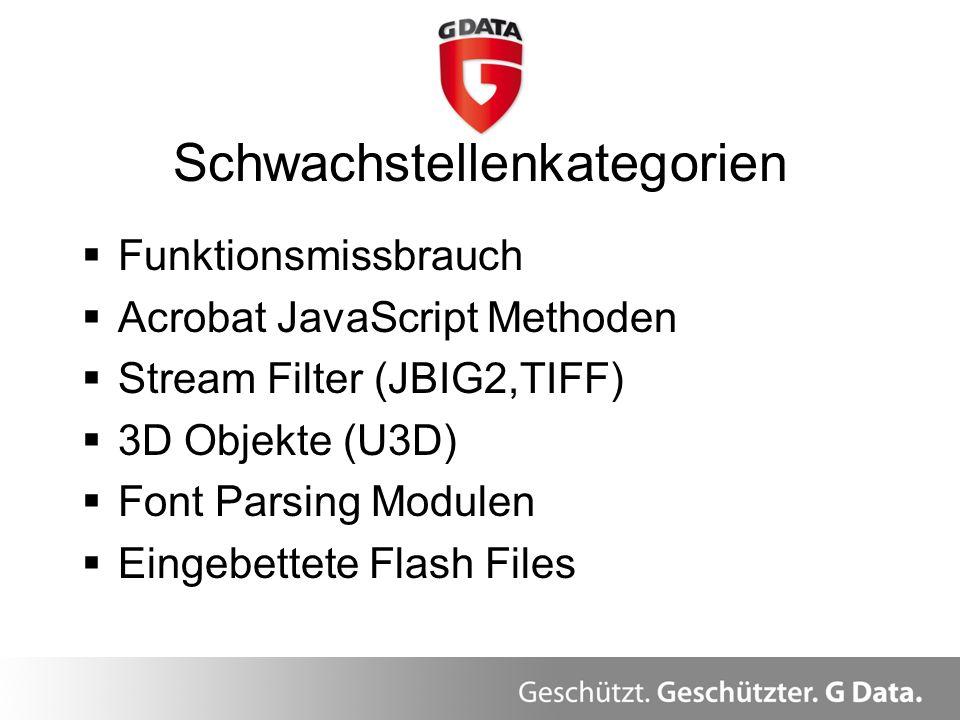 Schwachstellenkategorien Funktionsmissbrauch Acrobat JavaScript Methoden Stream Filter (JBIG2,TIFF) 3D Objekte (U3D) Font Parsing Modulen Eingebettete