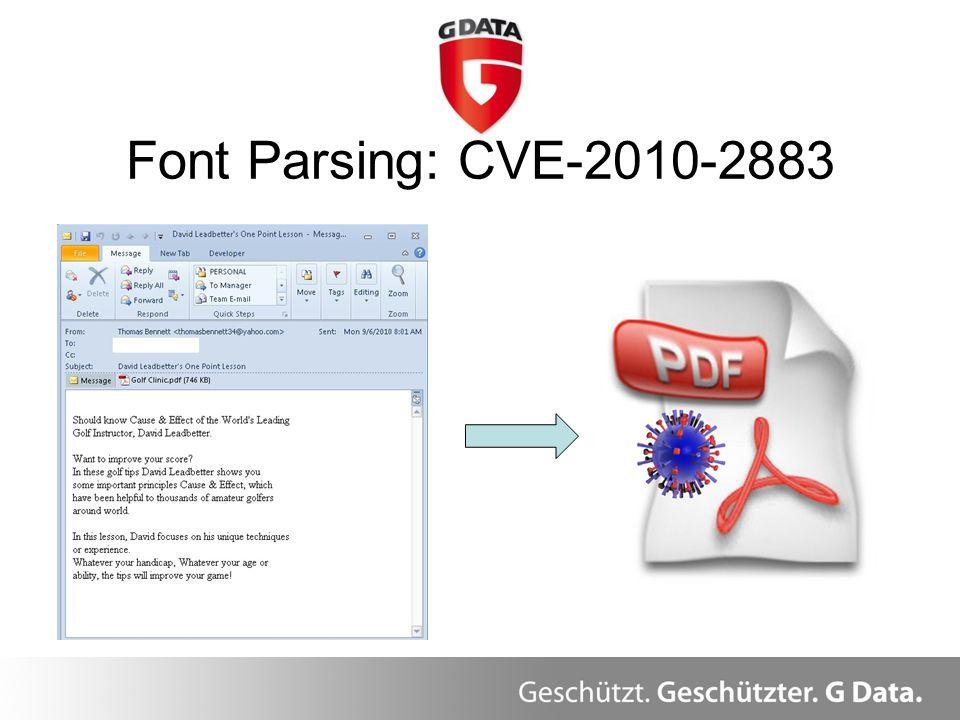 Font Parsing: CVE-2010-2883
