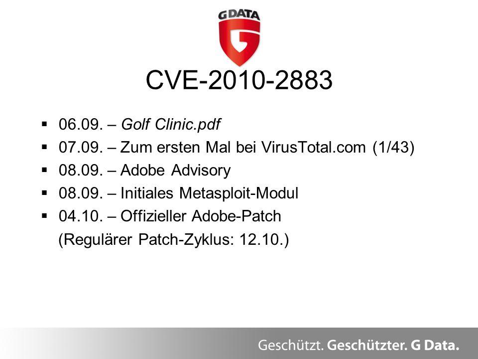 CVE-2010-2883 06.09. – Golf Clinic.pdf 07.09. – Zum ersten Mal bei VirusTotal.com (1/43) 08.09. – Adobe Advisory 08.09. – Initiales Metasploit-Modul 0