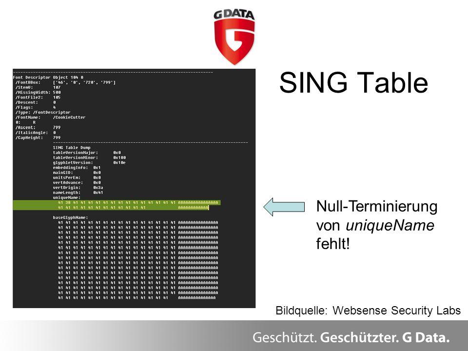 SING Table Null-Terminierung von uniqueName fehlt! Bildquelle: Websense Security Labs