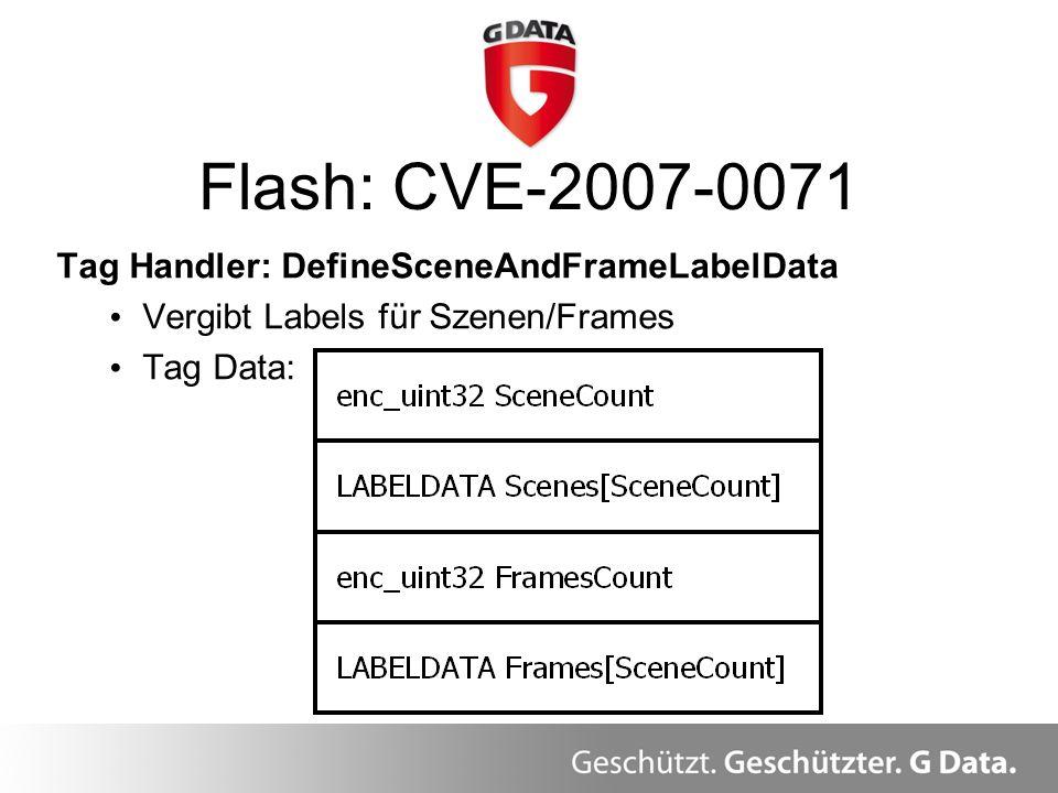 Tag Handler: DefineSceneAndFrameLabelData Vergibt Labels für Szenen/Frames Tag Data: Flash: CVE-2007-0071
