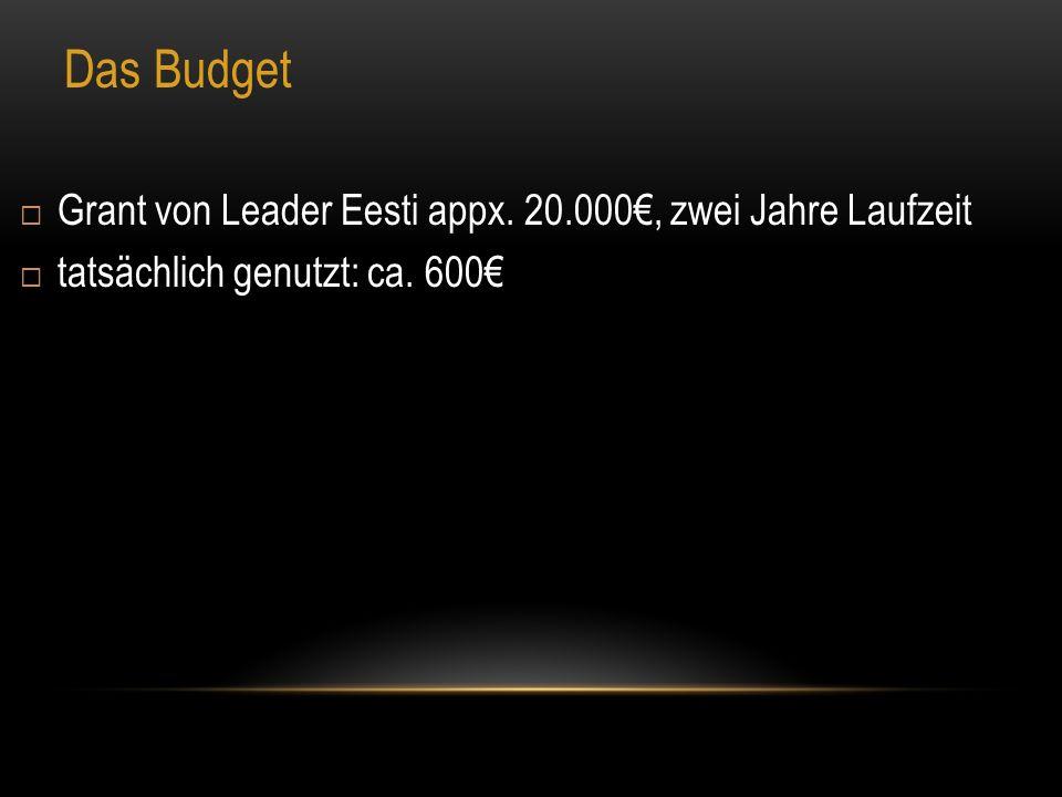 Das Budget Grant von Leader Eesti appx. 20.000, zwei Jahre Laufzeit tatsächlich genutzt: ca. 600