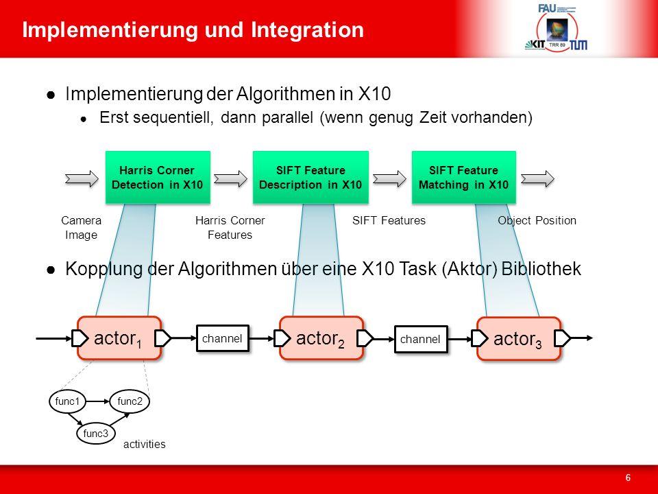Implementierung der Algorithmen in X10 Erst sequentiell, dann parallel (wenn genug Zeit vorhanden) Kopplung der Algorithmen über eine X10 Task (Aktor) Bibliothek Implementierung und Integration 6 Harris Corner Detection in X10 SIFT Feature Description in X10 SIFT Feature Description in X10 SIFT Feature Matching in X10 func1 func3 func2 channel actor 1 activities channel actor 2 actor 3 Camera Image Harris Corner Features SIFT FeaturesObject Position